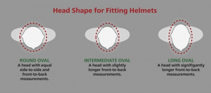 head shapes