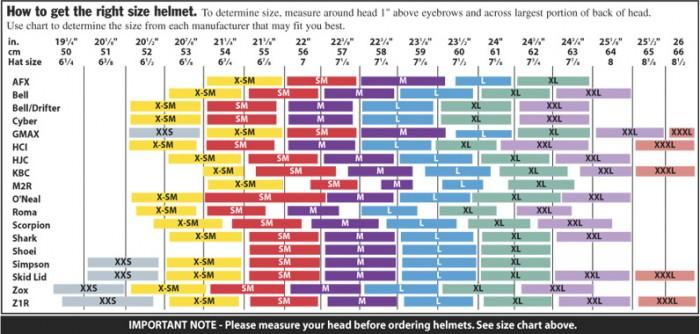 Helmet Sizing Chart by brand